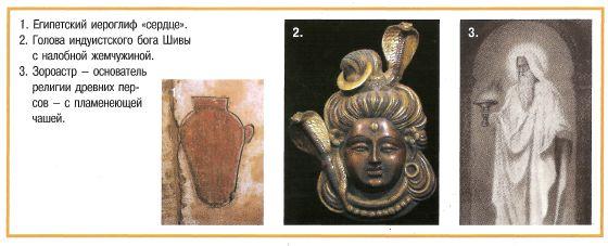 знаки древних религий