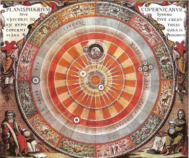 Гелиоцентическая система мира Коперника